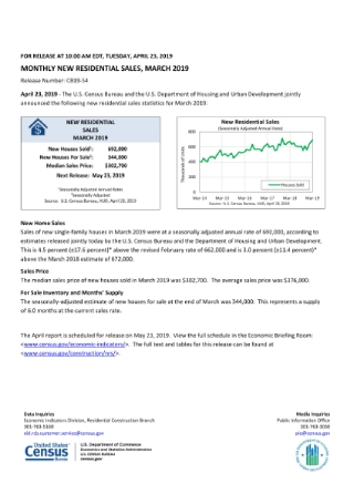 Monthly Residential Sales Report