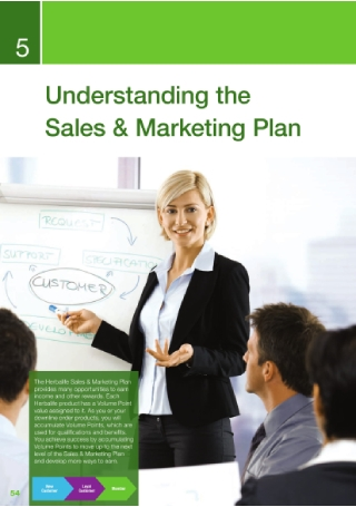 Understanding the Sales and Marketing Plan