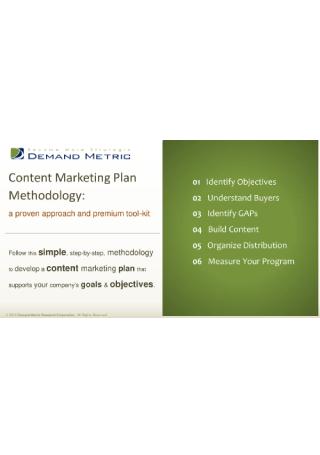 Content Marketing Plan Methodology