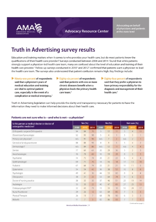 Truth in Advertising Survey Results