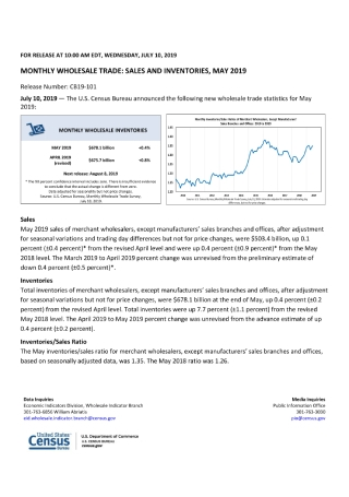 Monthly Wholesale Trade Sales Report