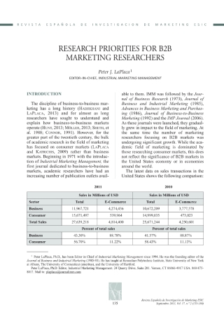 Research Priorities for B2B Marketing