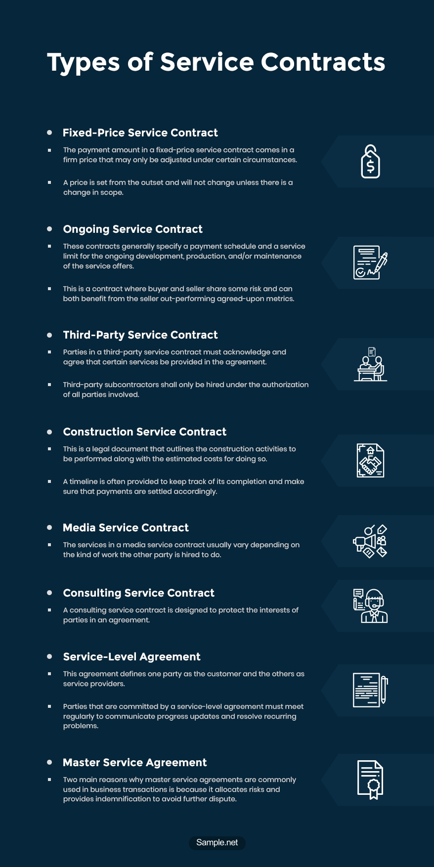 typesofservicecontract
