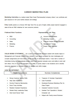 Career Marketing Plan Sample