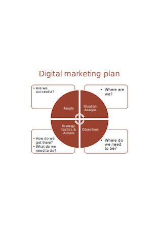 Digital Marketing Plan Sample