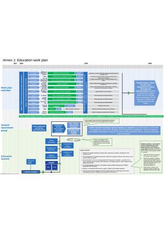 Education Work Plan