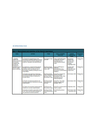 HR Operational Plan Sample