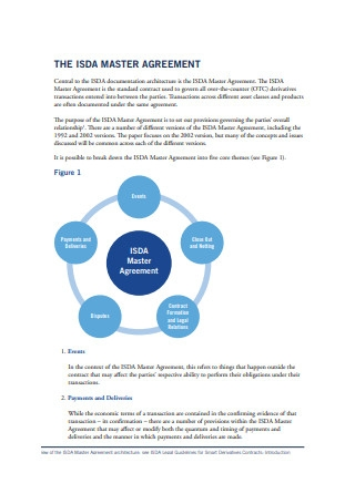 ISDA Master Agreement