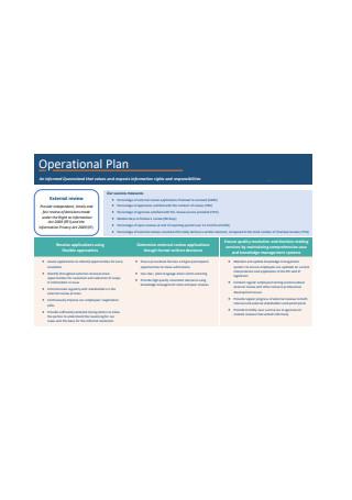 Operational Plan Format