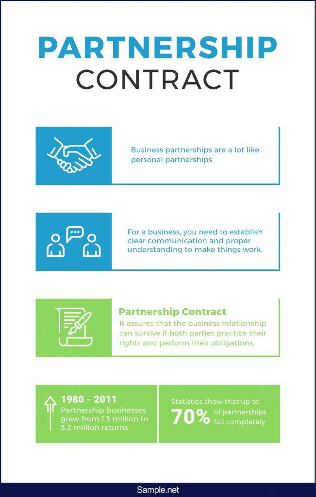 partnership-contract