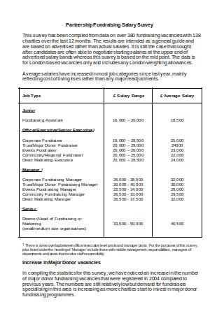 Partnership Fundraising Salary Survey