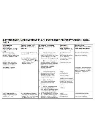 Primary School Attendance Plan