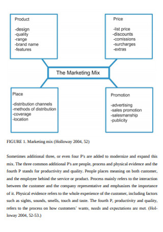 Restanrent Business Marketing Plan