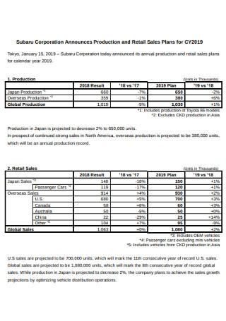 Retail Sales Plans