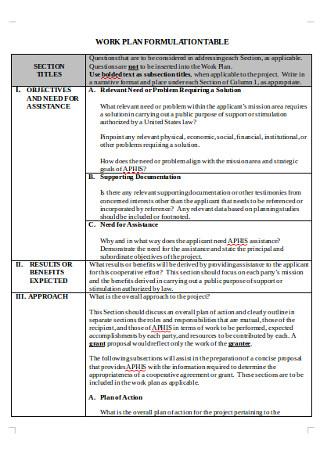 Work Plan Formulation Table