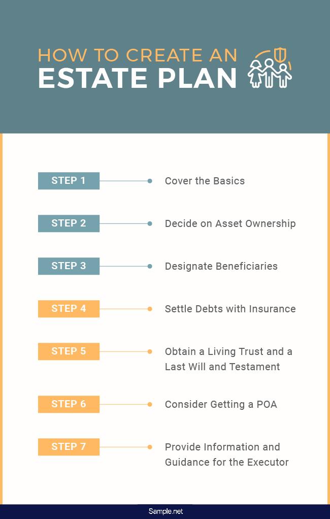 50-sample-estate-planning-checklist-2-01
