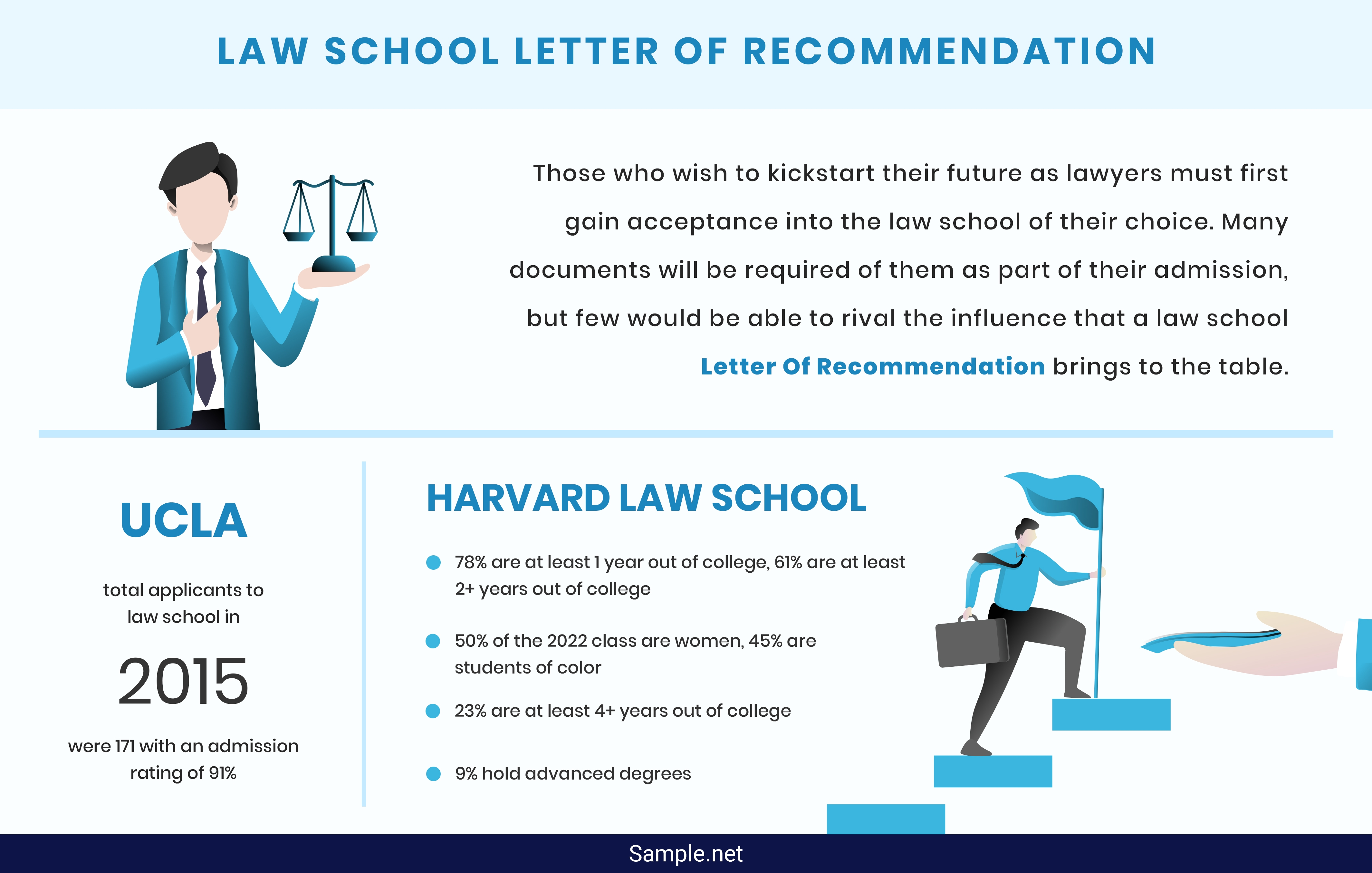 50-sample-law-school-letter-of-recommendation-1