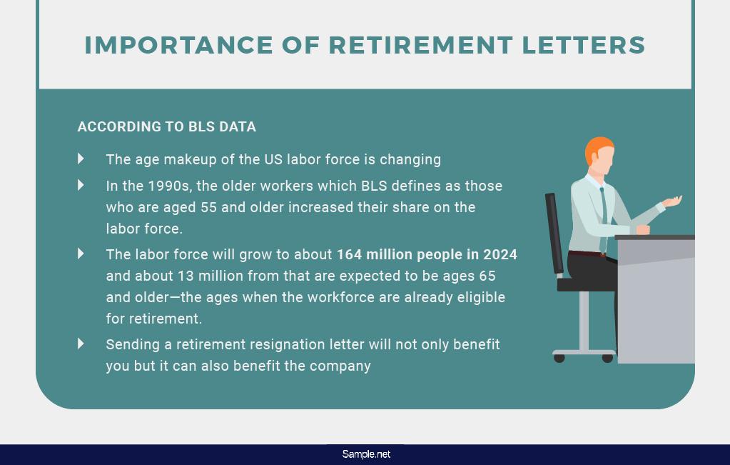 50-sample-retirement-resignation-letters-2-01