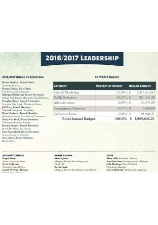 Annual Marketing Year Plan