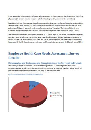 Assessment Community Surveys