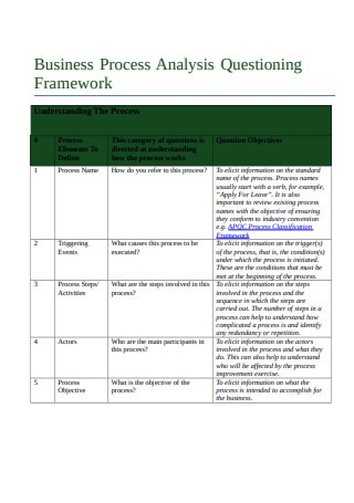 Business Process Analysis Questionnaires