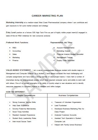 Career Marketing Plan Sample
