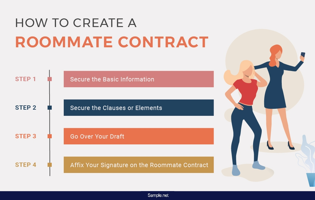 college-roommate-contract-sample-net