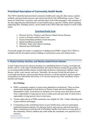 Community health Surveys