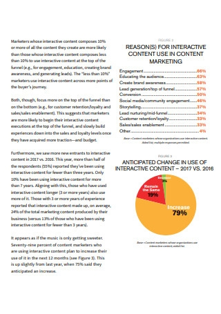 Content Use in Content Marketing
