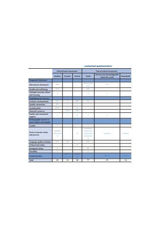 Contextual Development Questionnaire
