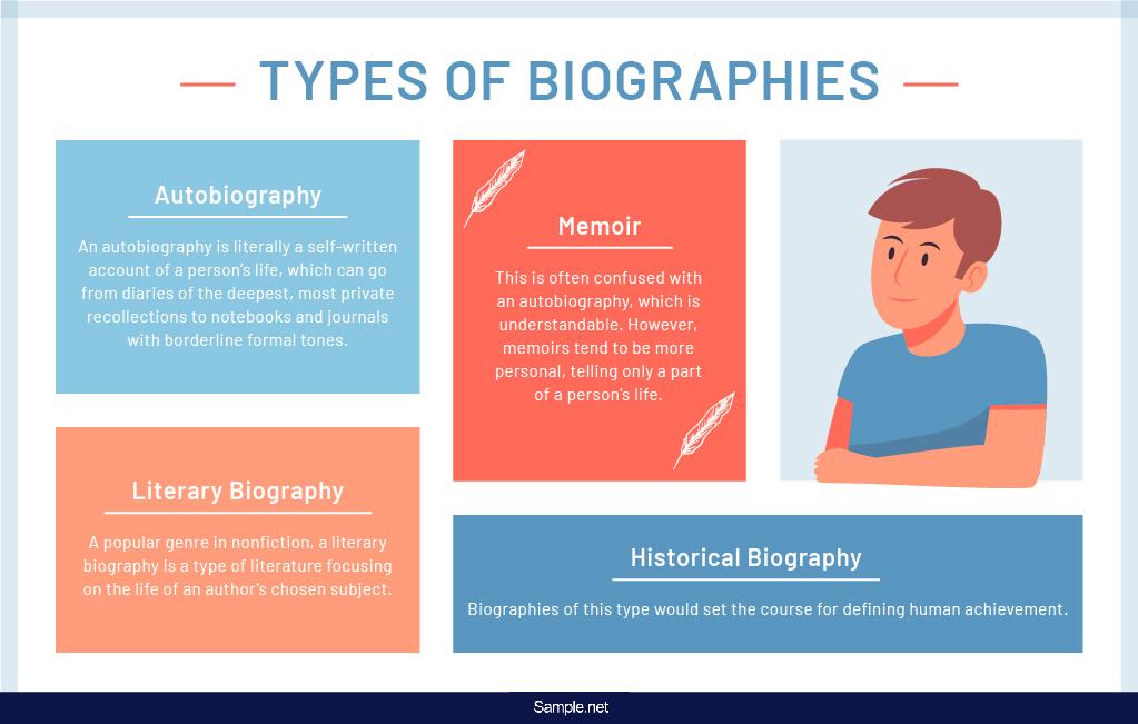 famous-biographies-sample-net-01