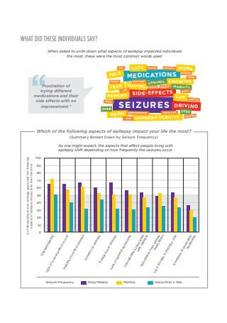Individuals Community Surveys