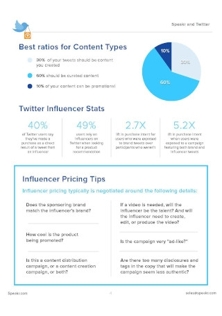 Influencer Marketing Twitter Best Practices
