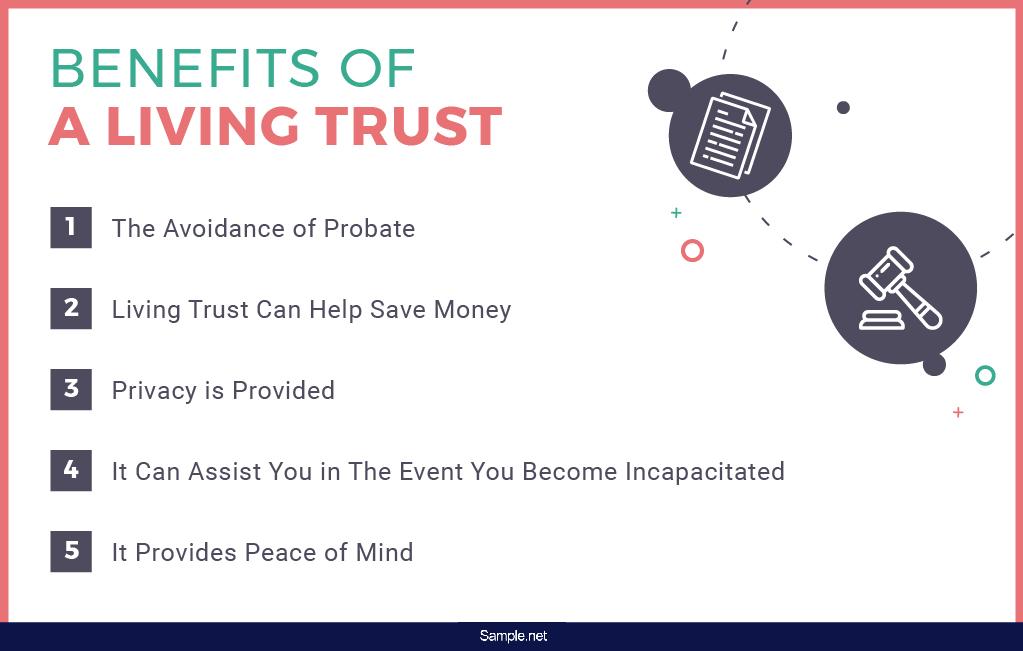 living-trust-agreement-sample-01