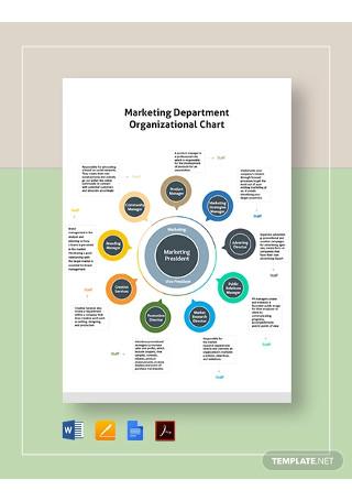 Marketing Department Organizational Chart Template