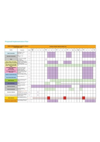 Marketing and Communications Plan