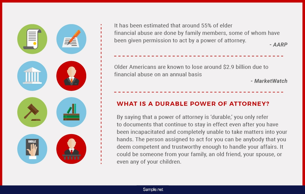 power-of-attorney-sample-net