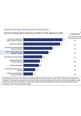 Quality Community Surveys