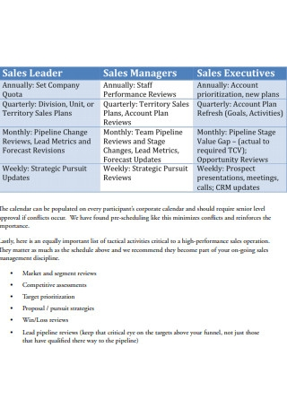 Sales Goals and Targets Plans