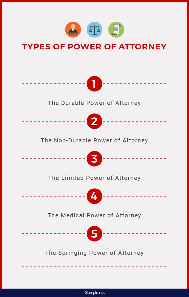 sample-power-of-attorney-legal-sample-net