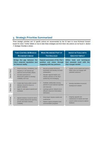 Strategic Priorities of Event Marketing