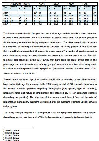 Trend Analysis Kyogle Council Community Surveys