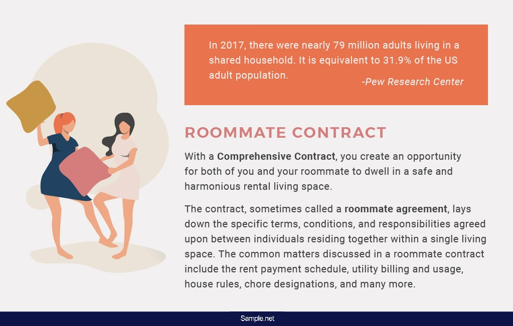 apartment-roommate-contract-sample-net