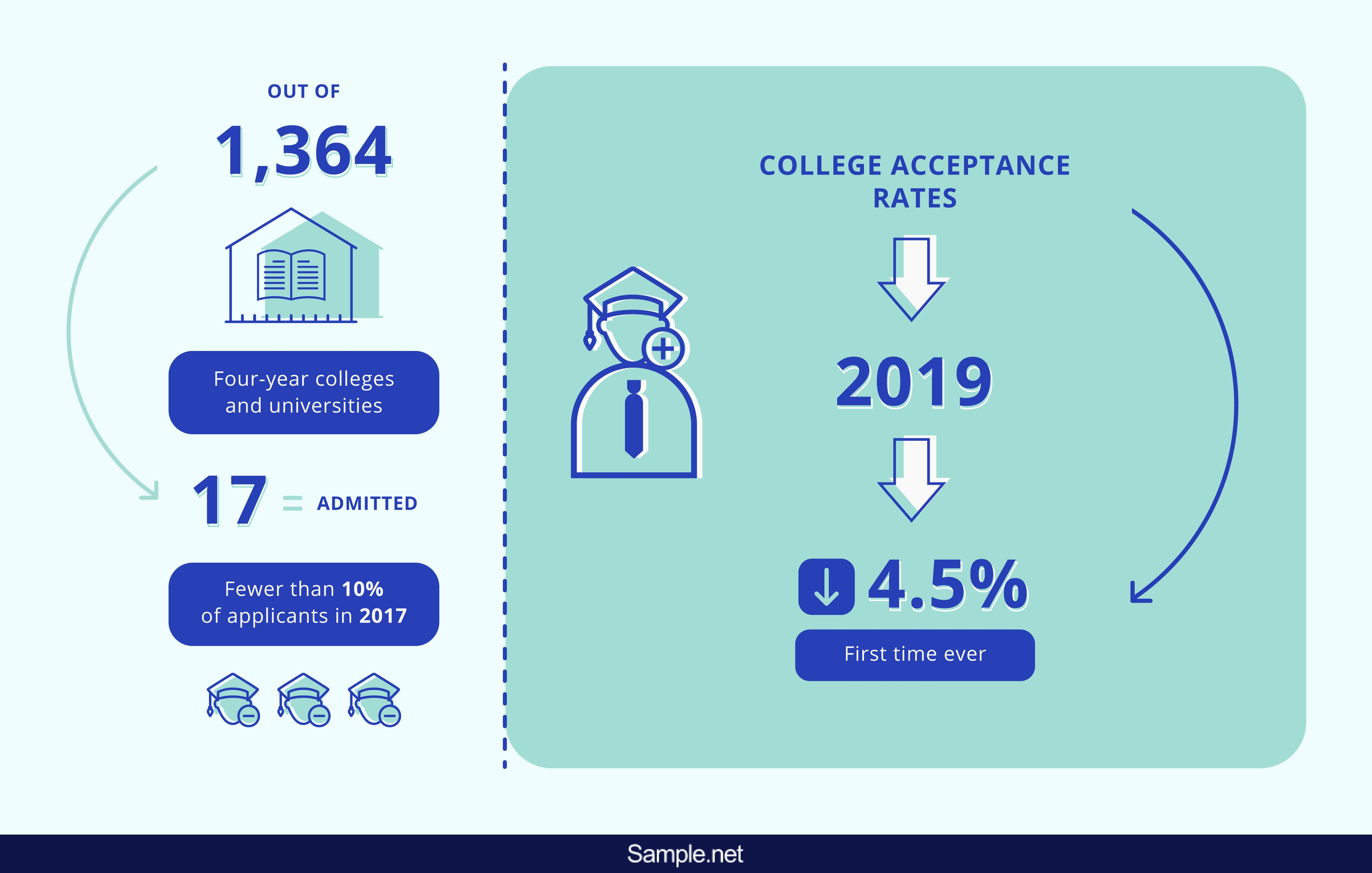 infographics-50-sample-college-high-school-student-letter-of-recommendation-1-01