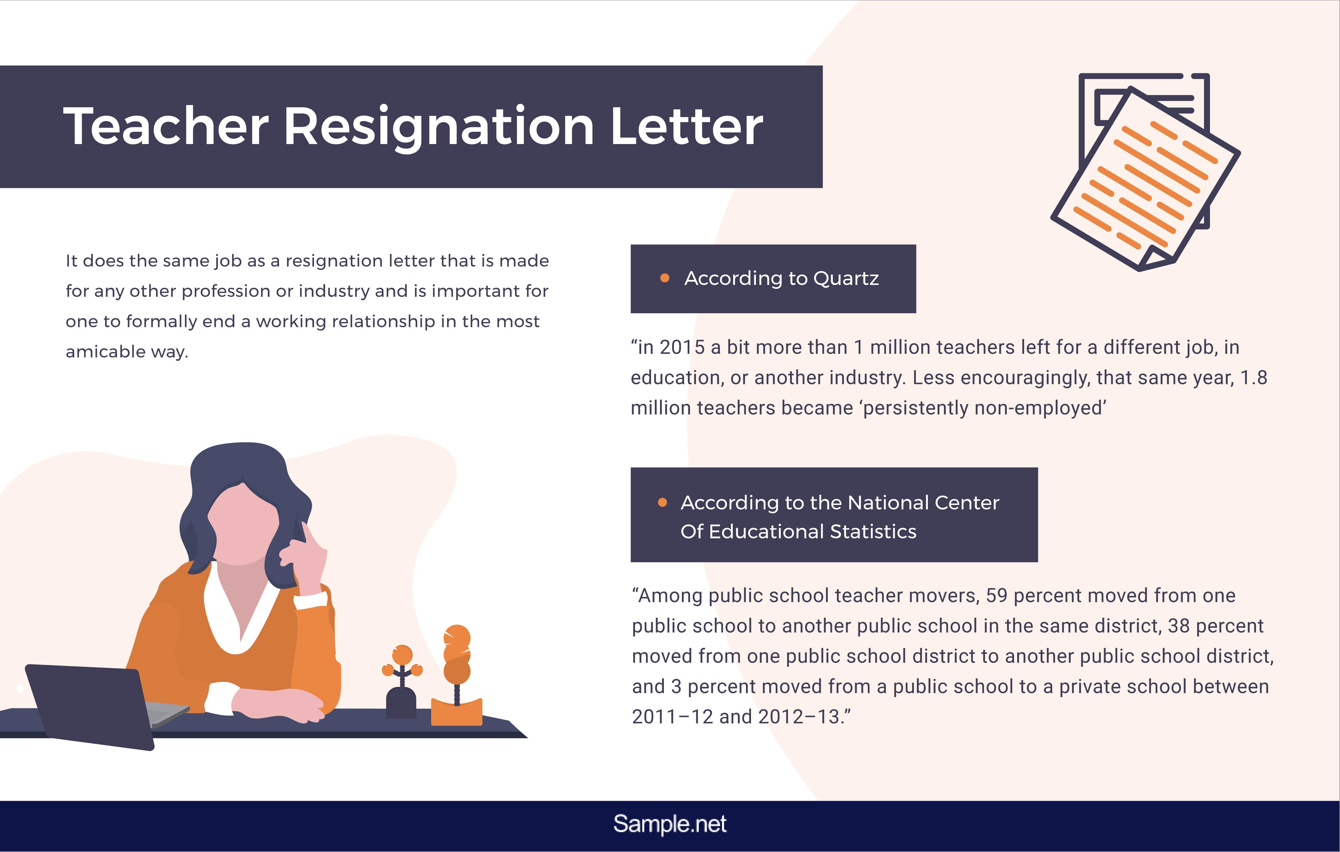 infographics-50-sample-teacher-resignation-letter-1-01