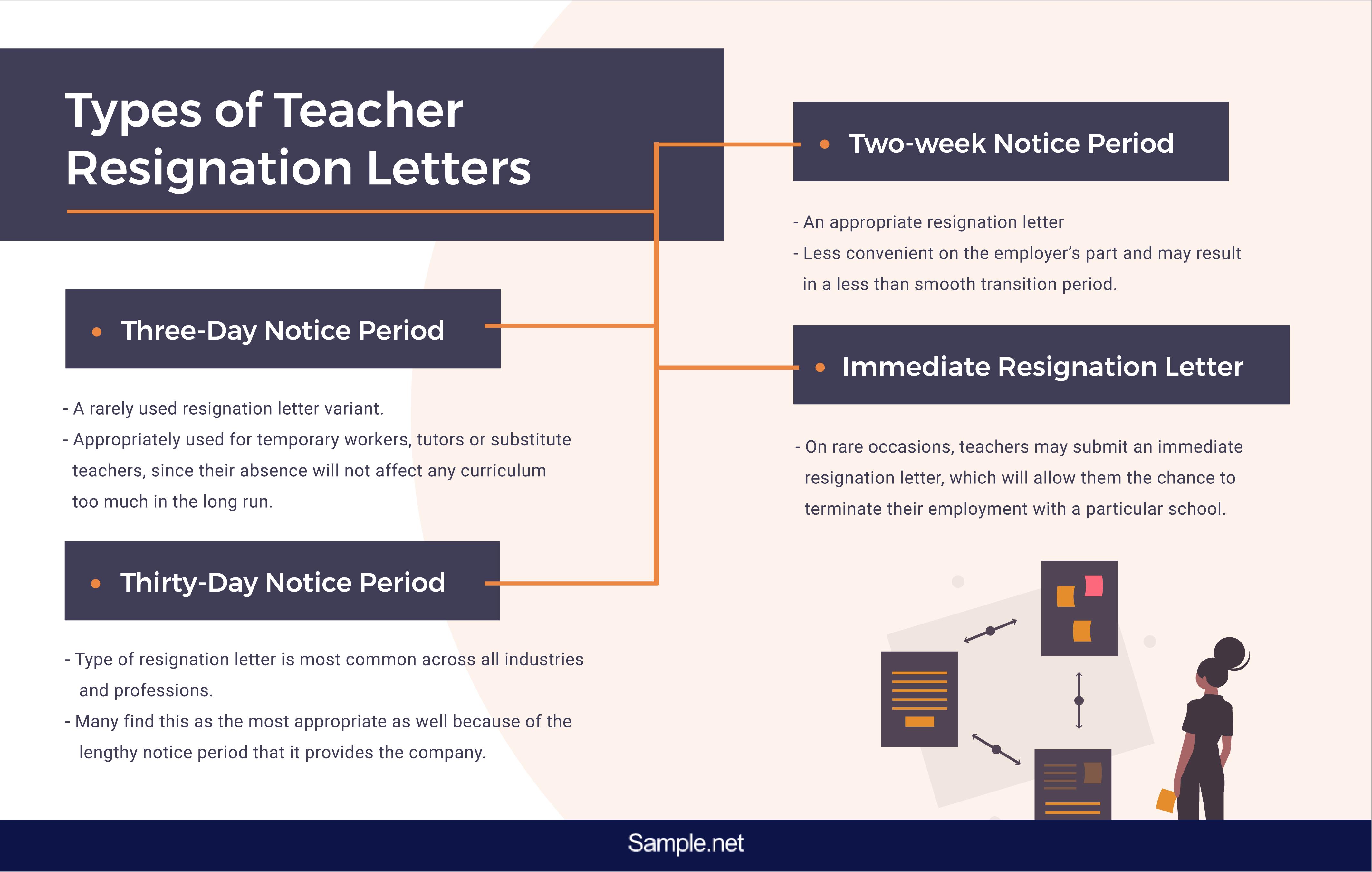 infographics-50-sample-teacher-resignation-letter-2-01
