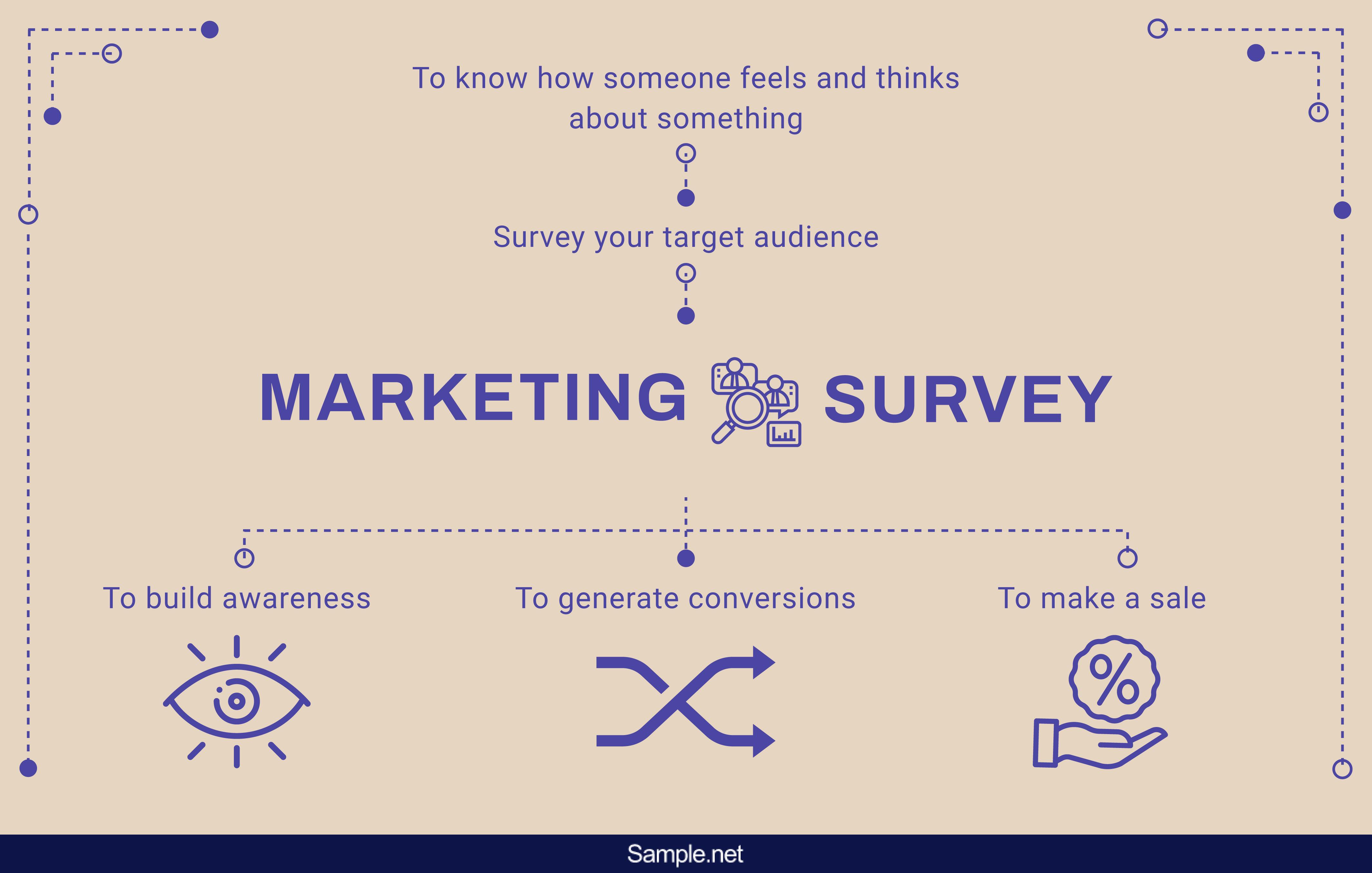 infographics-marketing-surveys-1