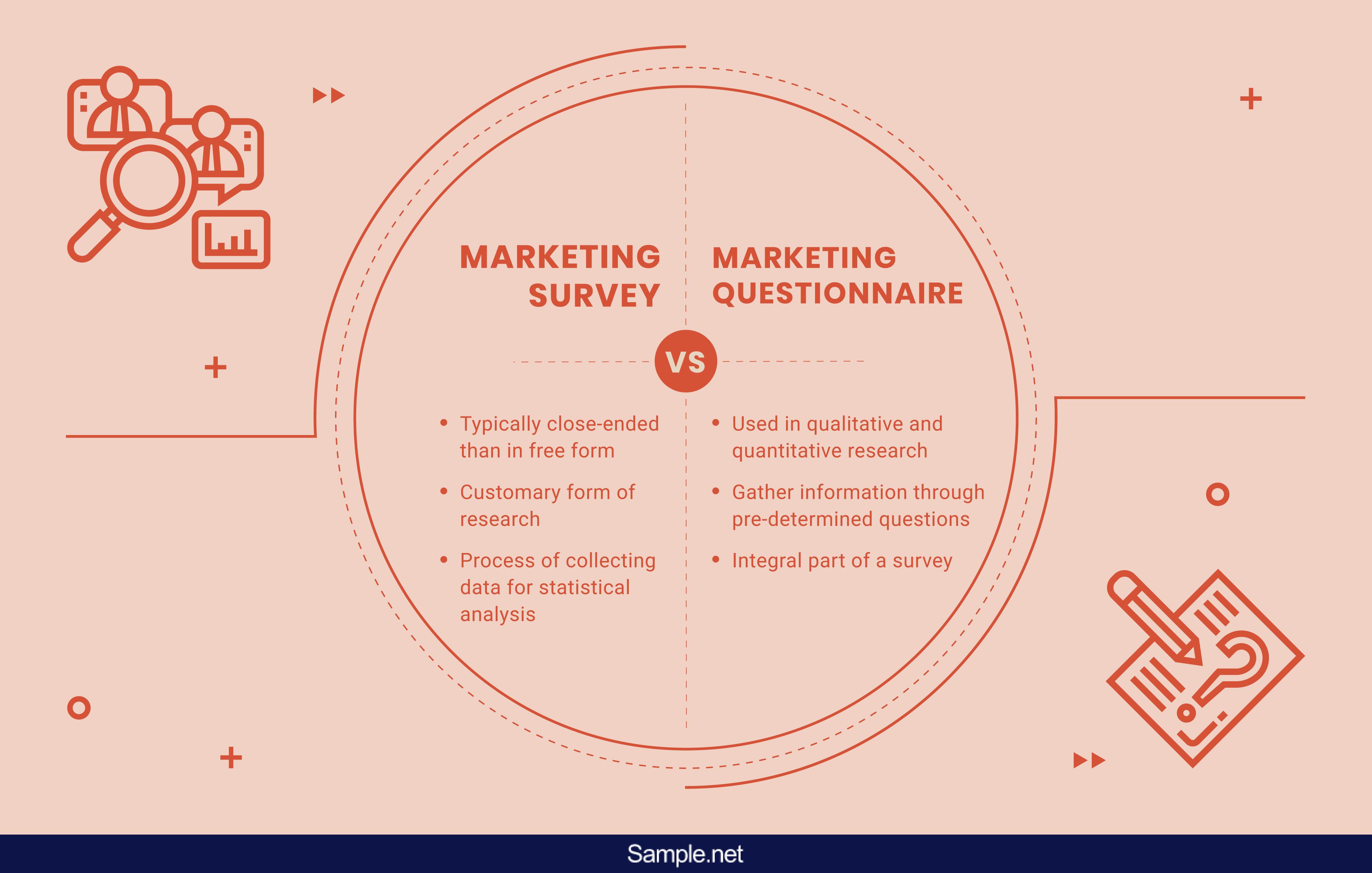 infographics-marketing-surveys-2