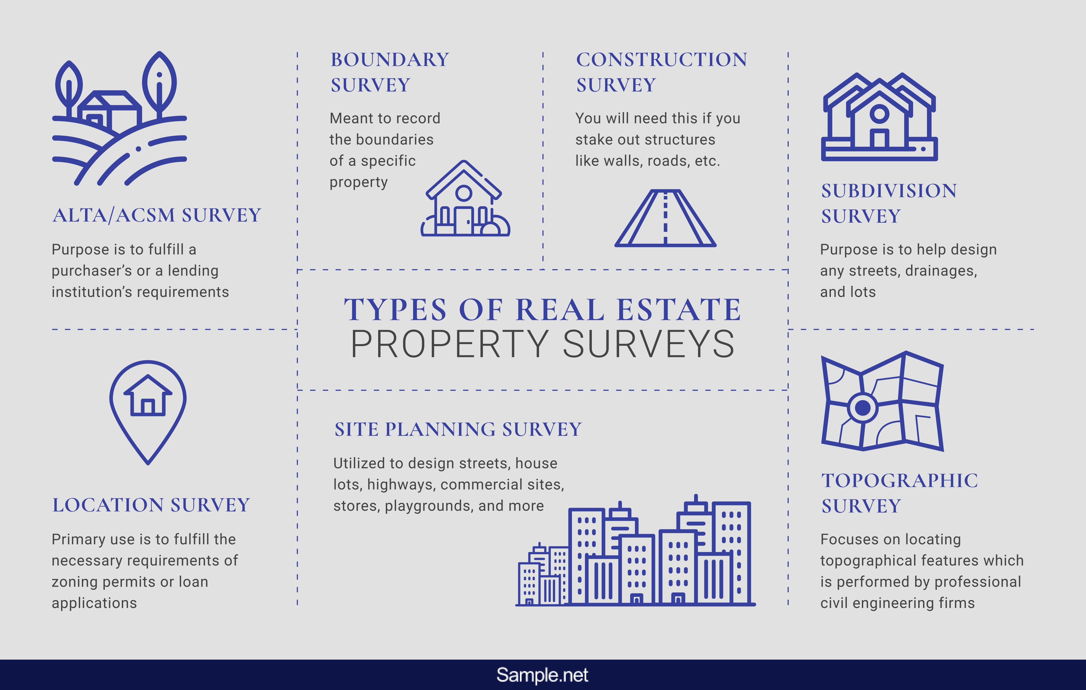 infographics-real-estate-property-surveys-2