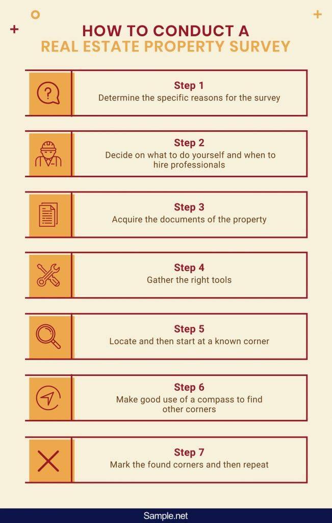 infographics-real-estate-property-surveys-3